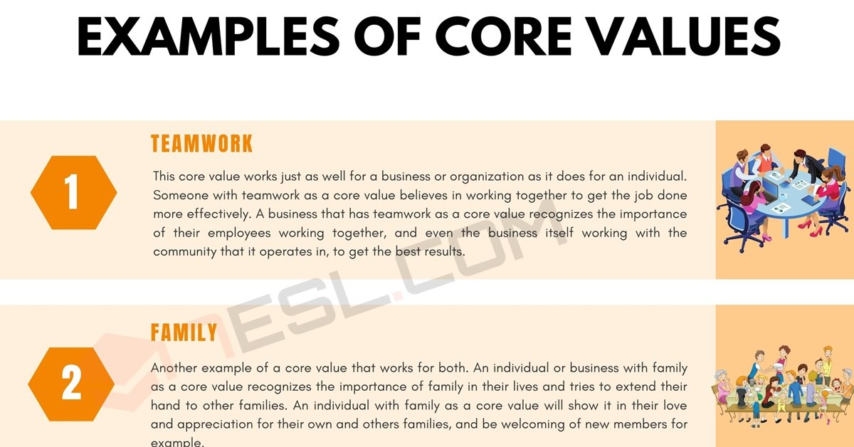 Core Values: 9 Important Examples of Core Values 1