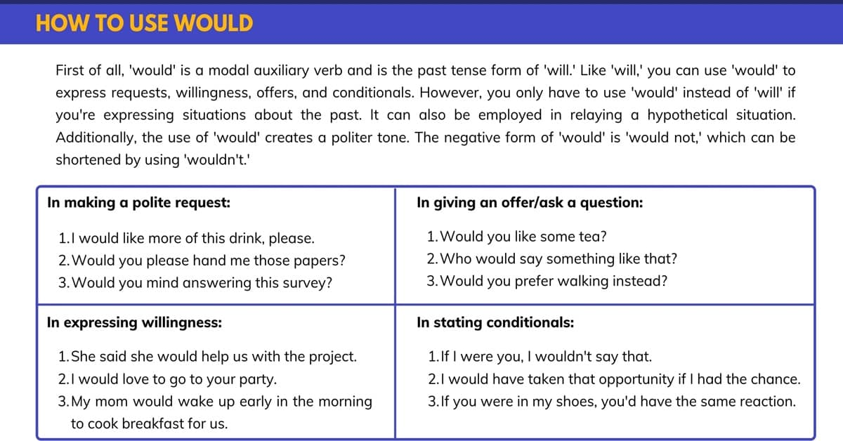 Would, Should, and Could: How to Use Them Correctly 1