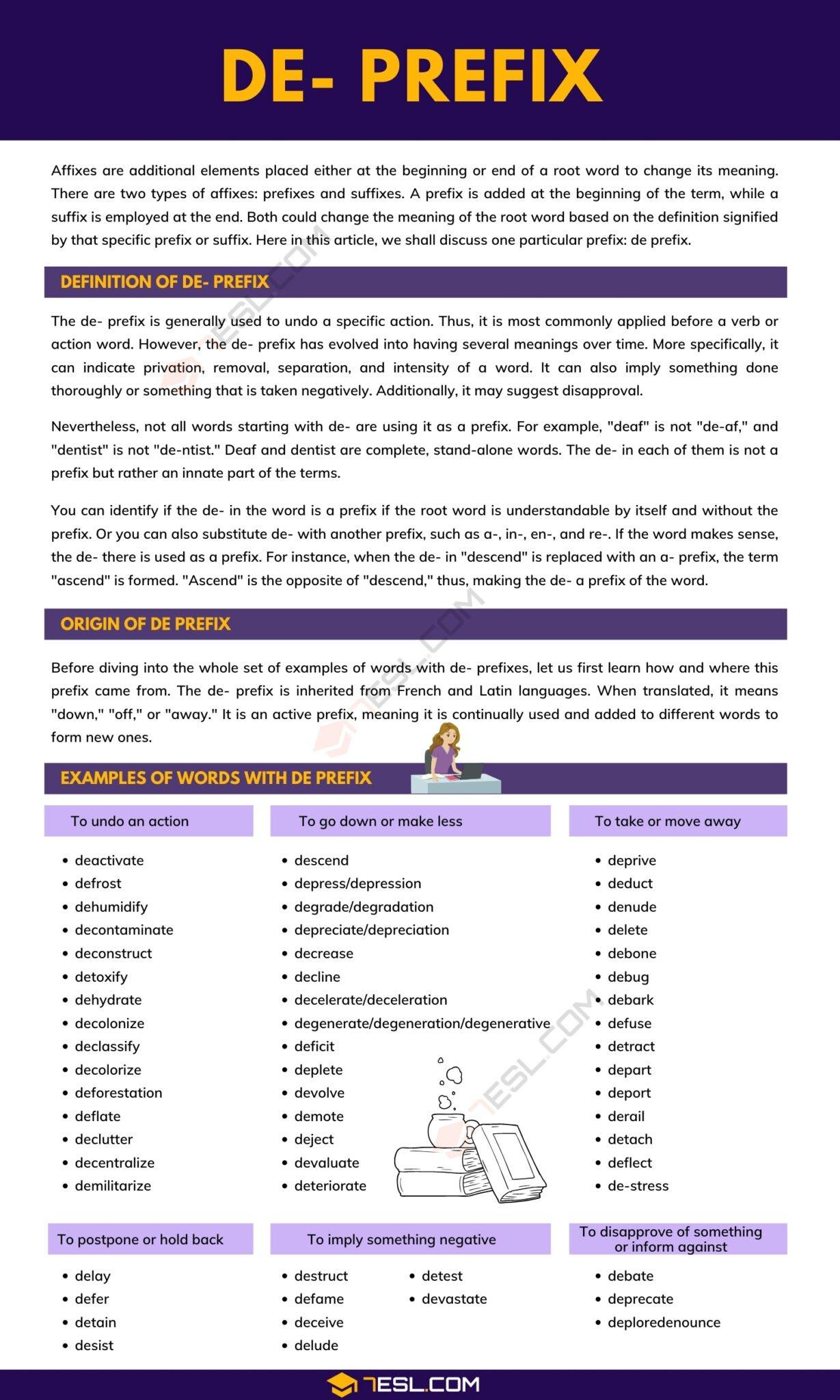 De prefix   Definition and Examples of De-prefix in The English Language