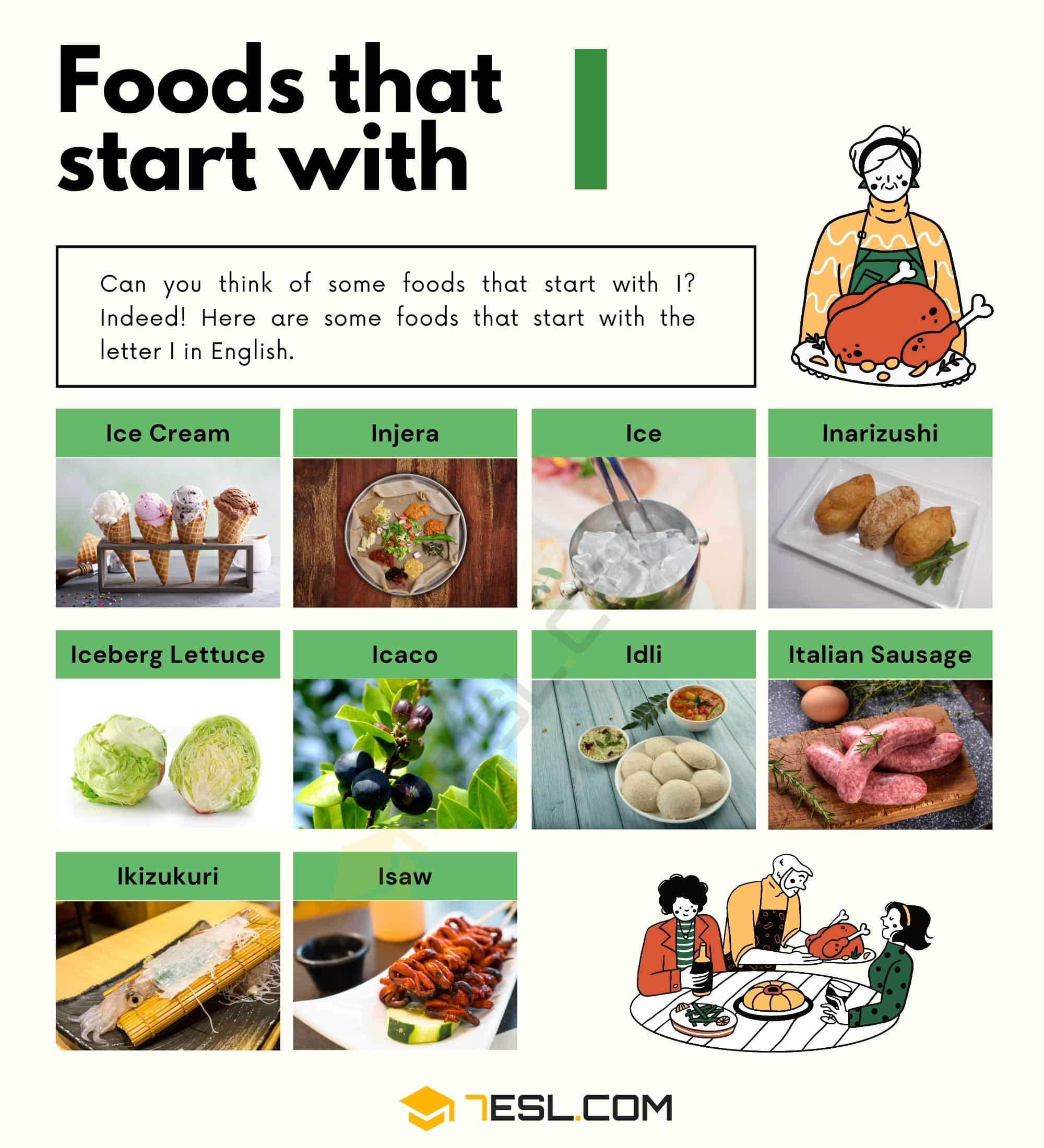 Foods That Start With I