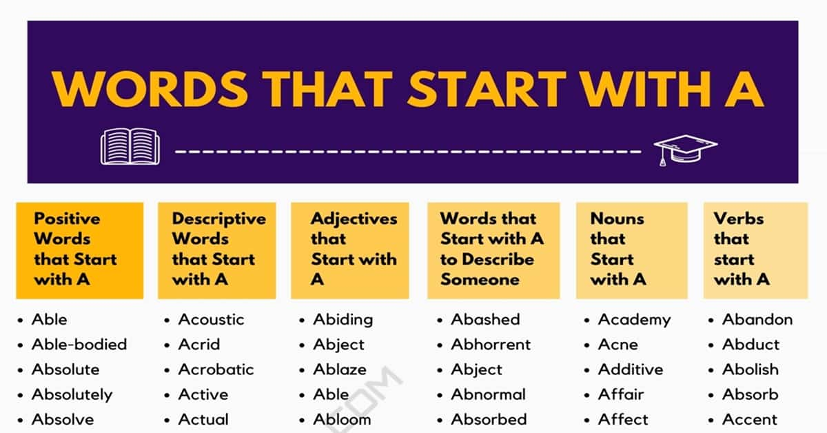 Words that Start with A | 1000+ A Words | Words Starting with A 1