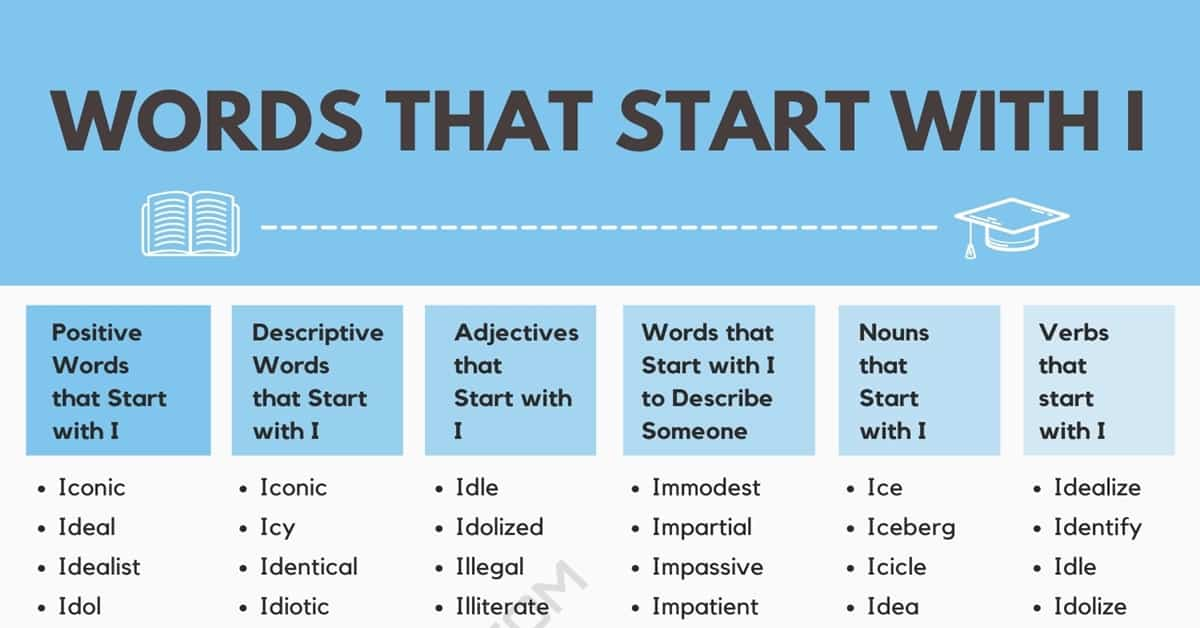 Words that Start with I | 1700+ I Words | Words Starting with I 1
