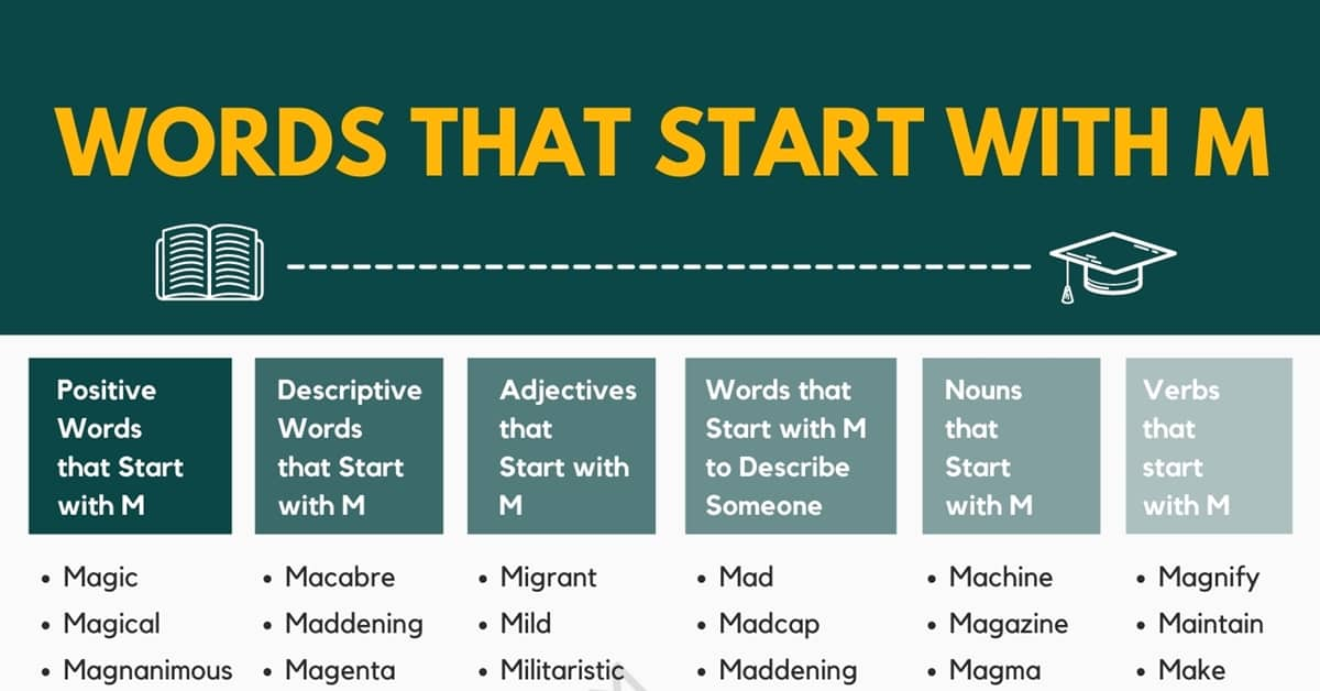 Words that Start with M | 1800+ M Words | Words Starting with M 1