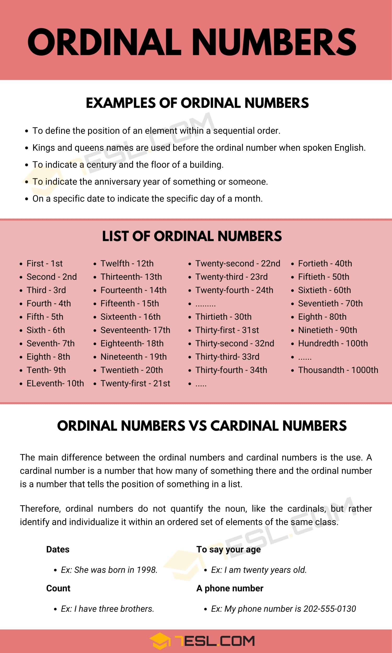 Ordinal Numbers   List of Ordinal Numbers   Ordinal Numbers Chart