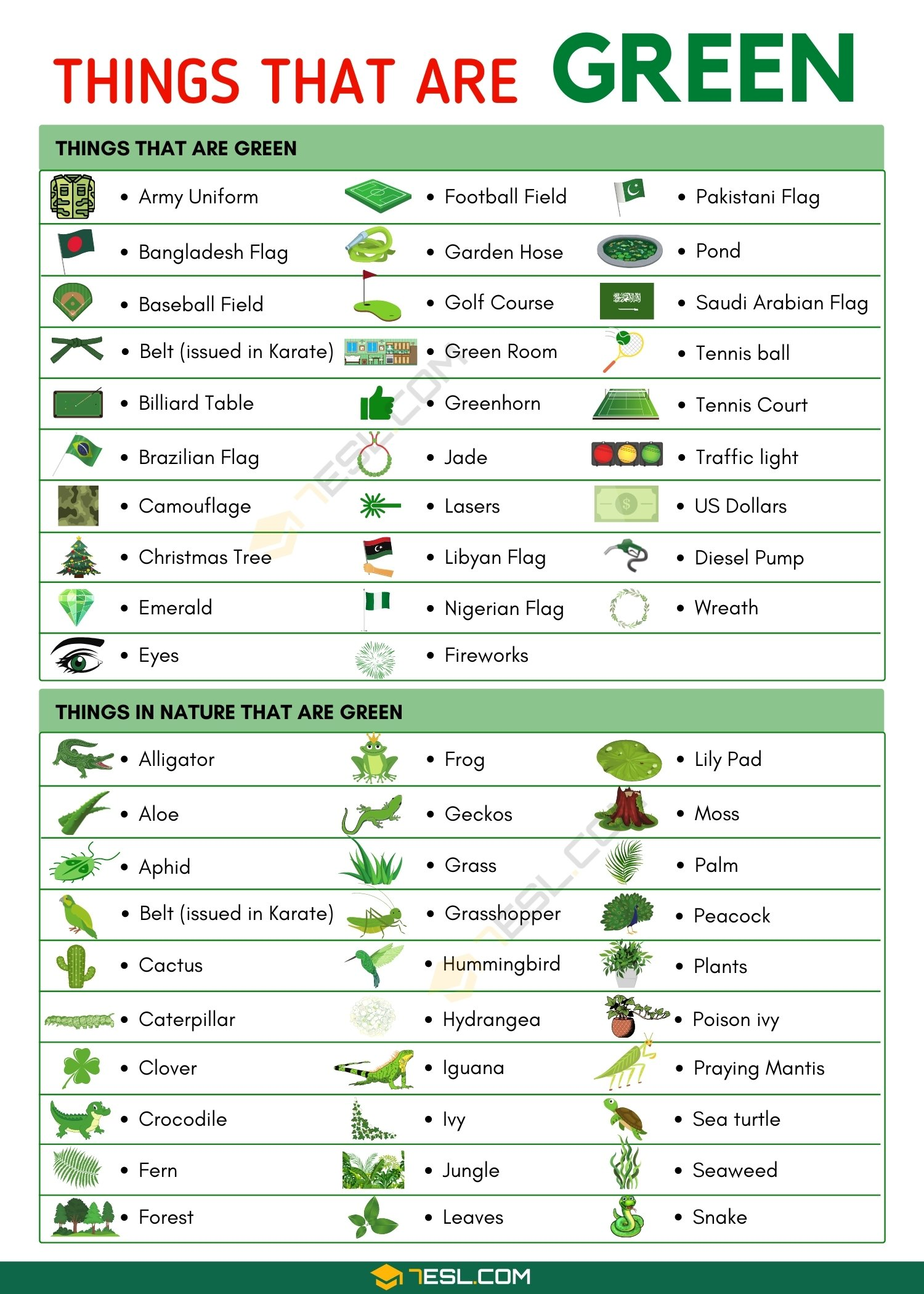 Things that are Green: List of 160+ Things that are Green