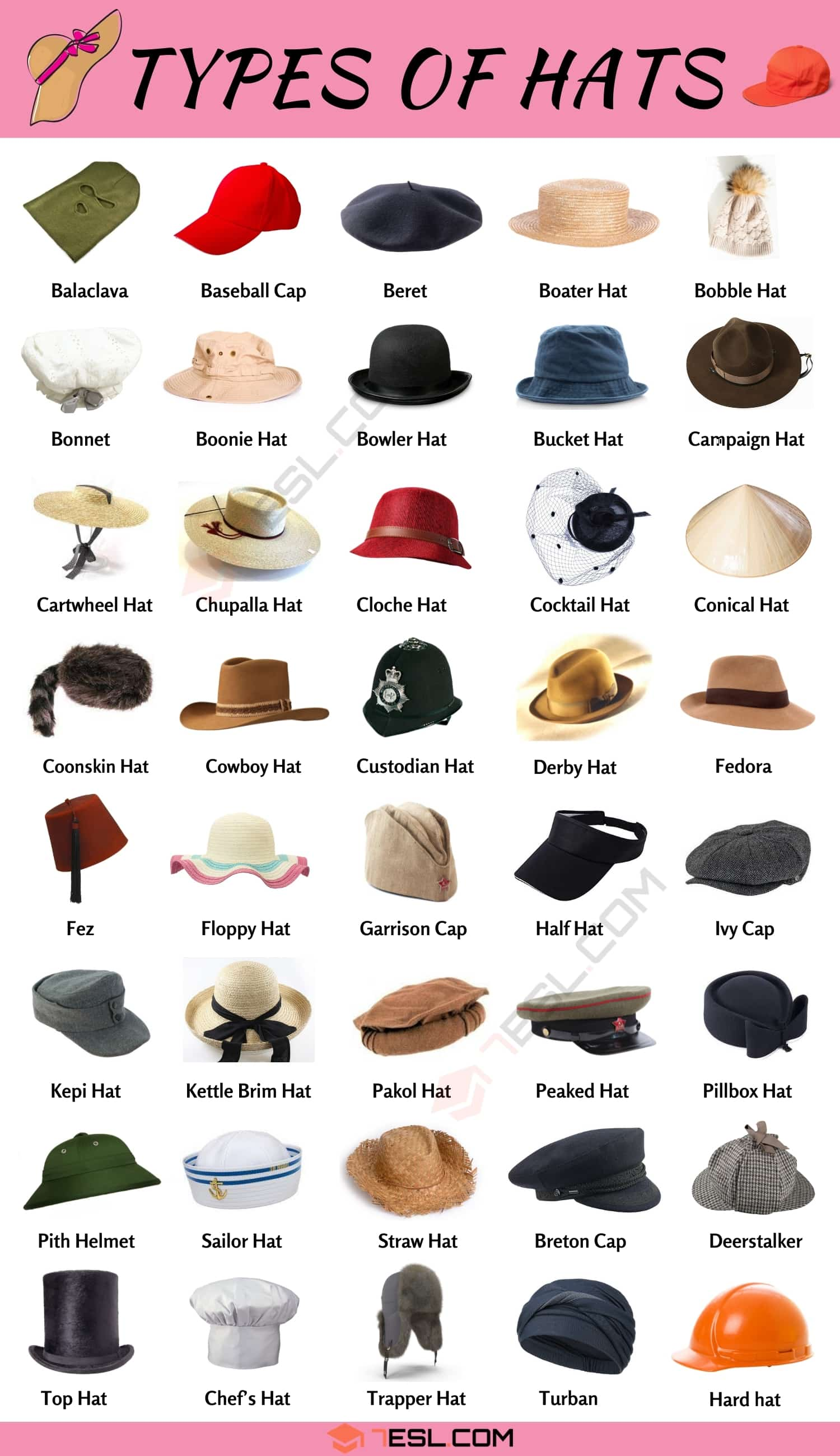 Types Of Hats: A Visual Guide to 55 Different Hat Styles for Men and Women