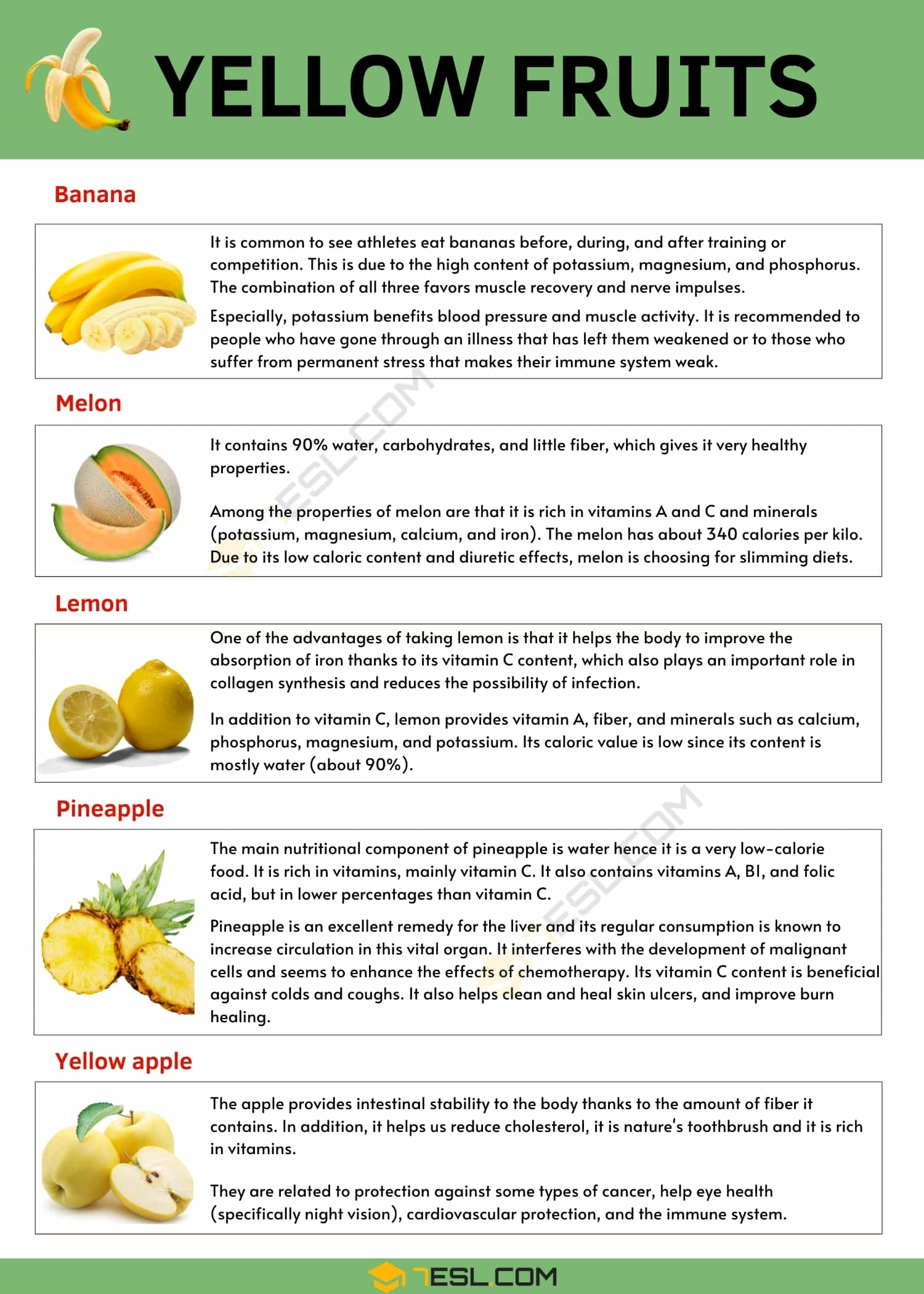 Yellow Fruits| List of Yellow Fruits with Amazing Health Benefits