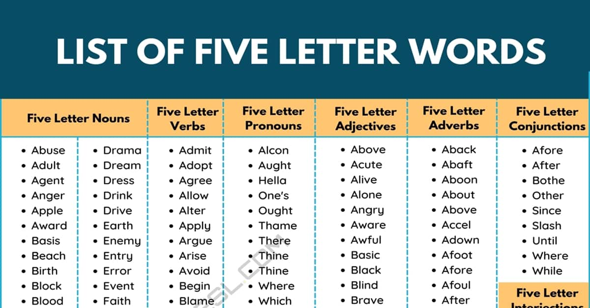 Five Letter Words: 660+ Common 5 Letter Words in English 6