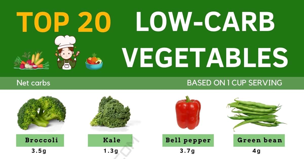List of Low Carb Vegetables with Interesting Benefits 1