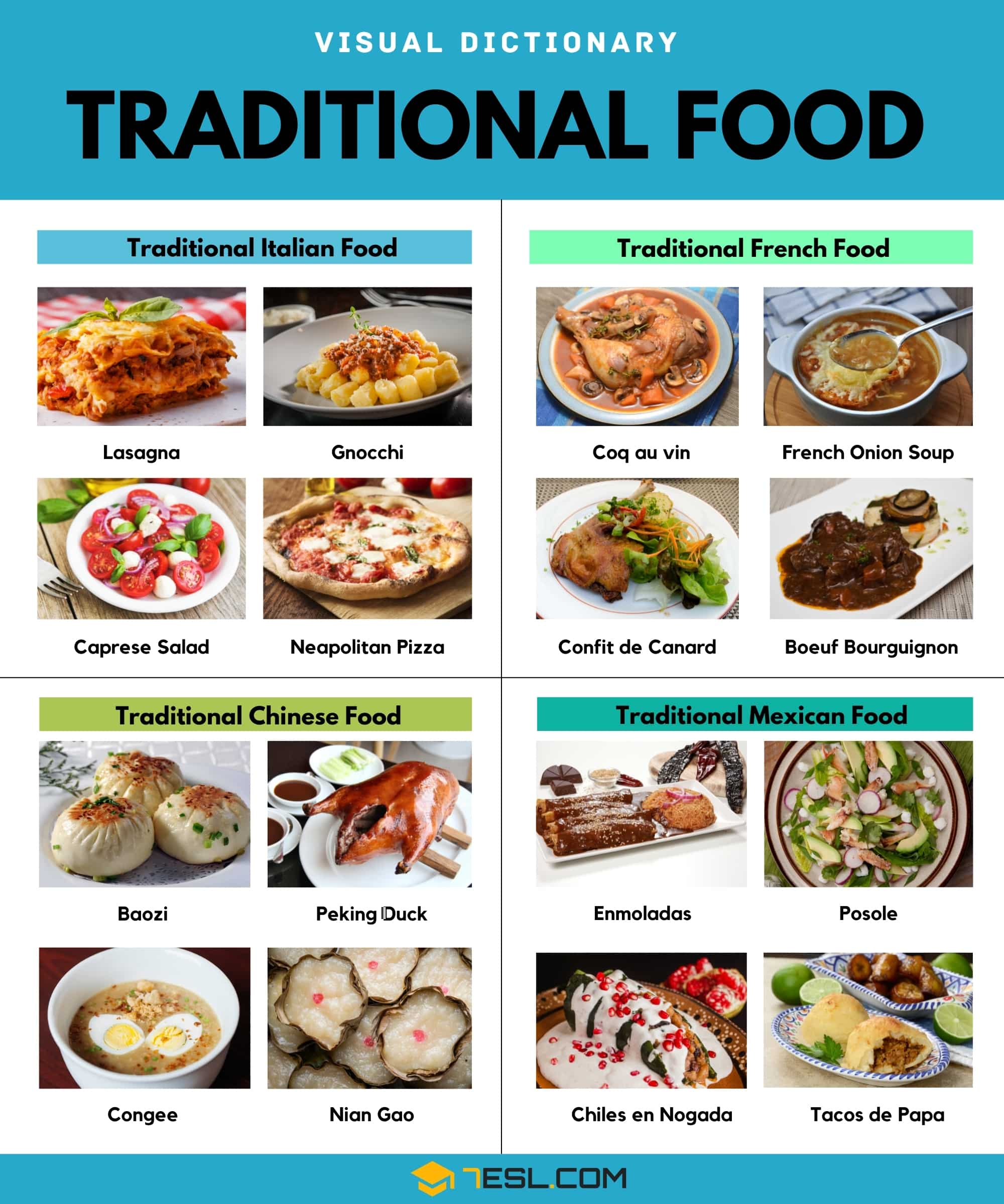 Traditional Food Around the World