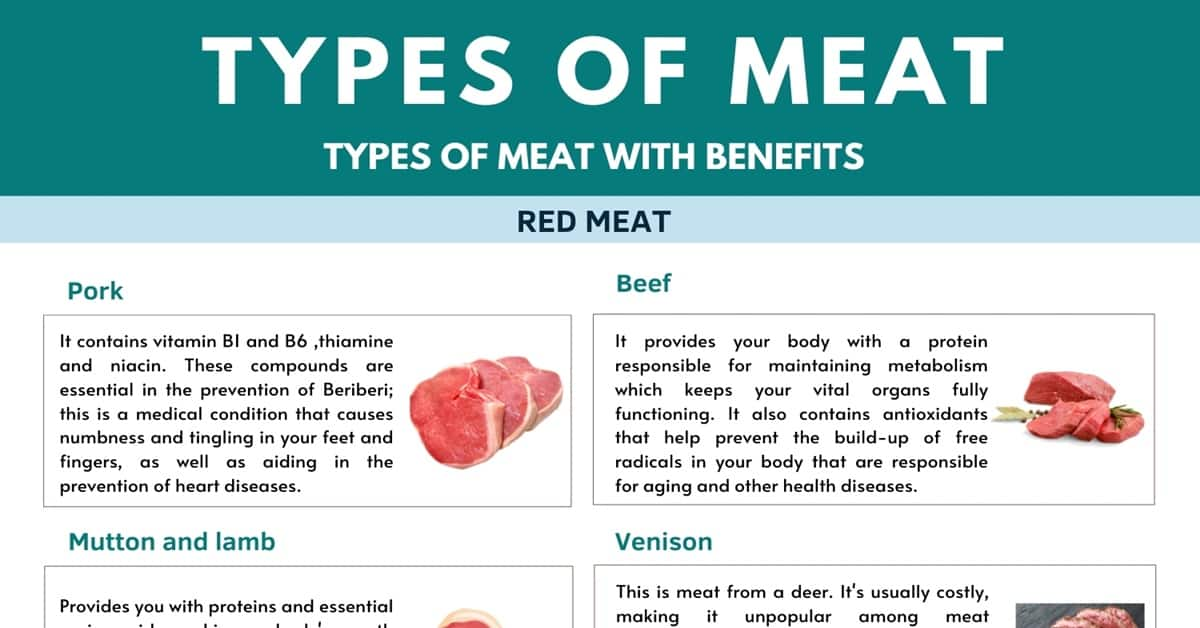 Types of Meat | List of Meats with Amazing Benefits 1