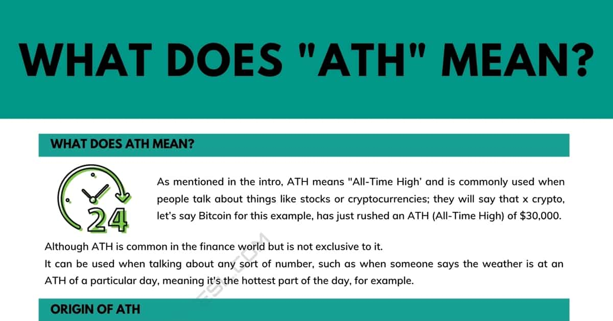ATH Meaning | What Does this Term Mean & How to Use It? 2