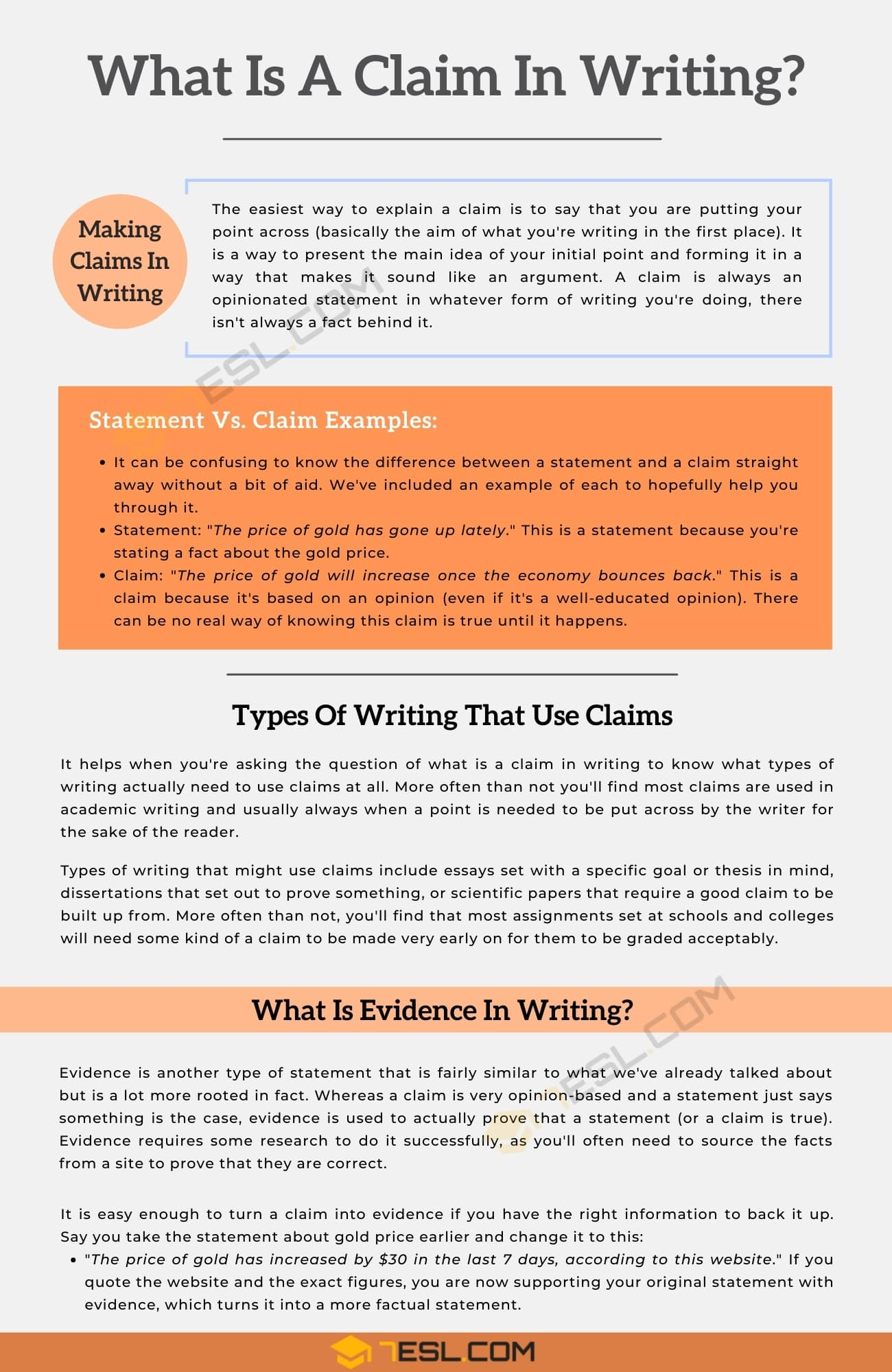 What Is A Claim In Writing