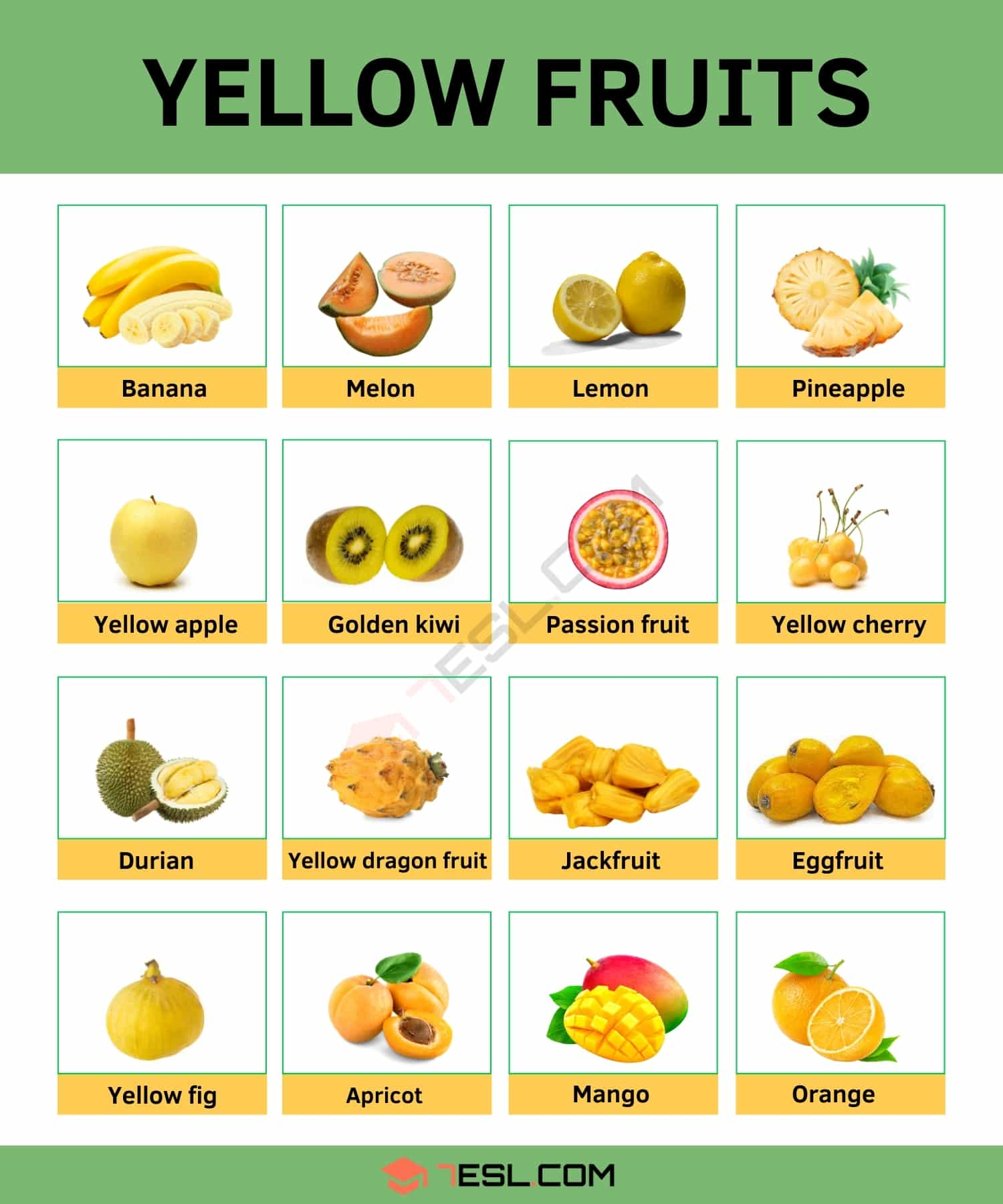 Yellow Fruits | List of Yellow Fruits with Amazing Health Benefits